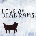 Love Of Diagrams - The Target Is You