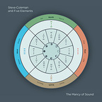 Steve Coleman And Five Elements - The Mancy Of Sound